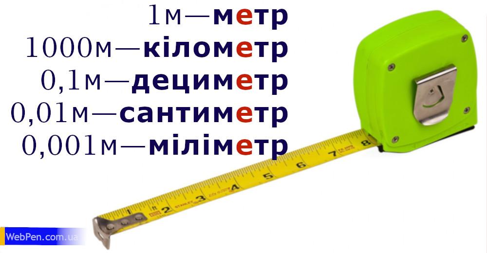 наголос складова -метр